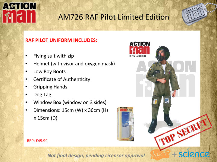 Action Man 50th Anniversary RAF Pilot Uniform.